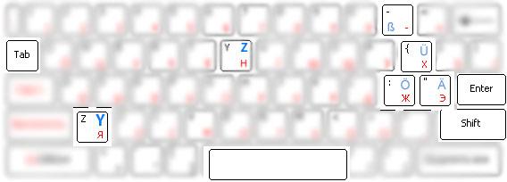 все буквы немецкого алфавита